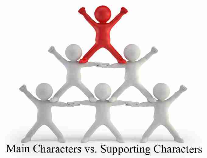 Main Character vs. Supporting Characters in Story Development