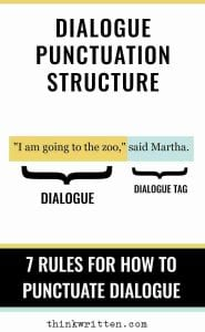 7 Rules of Punctuating Dialogue: How to Punctuate Dialogue Easily