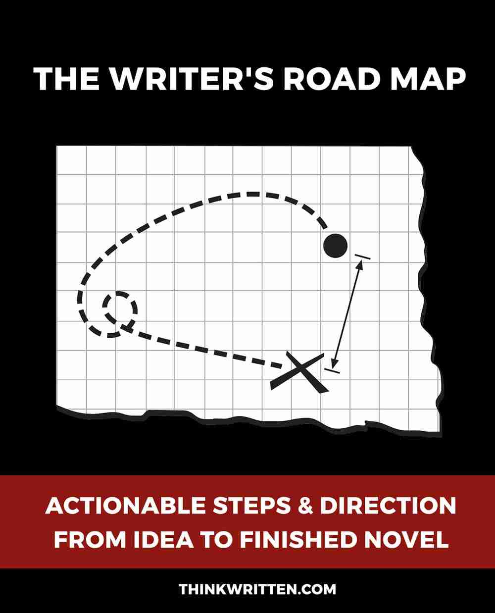 novel writers road map step by step