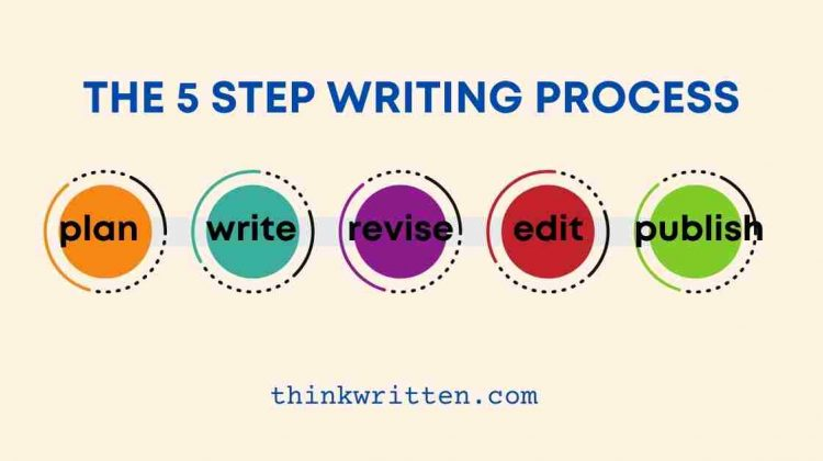 The 5 Step Writing Process Every Writer Should Know